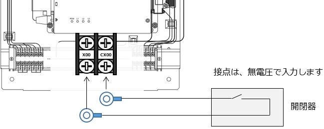 端子台イメージ図